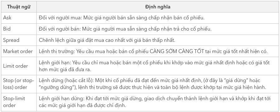 co-phieu-co-the-mua-bang-cach-nao-3