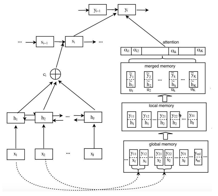 Neural Networks Engineering – Telegram