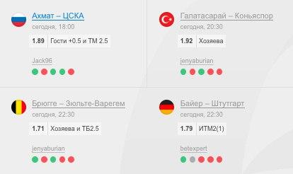Прогнозы на спорт на сегодня вплюсе как быстро заработать в интернете 100 рублей без вложений
