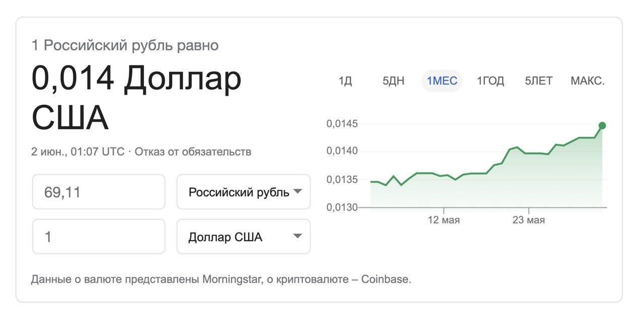 Почему рубль укрепляется?
