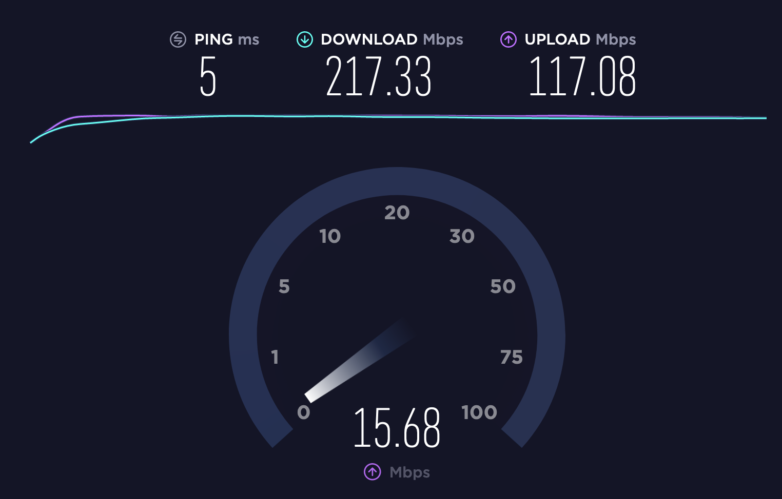 results from speedtest.net for tata sky broadband. Screenshot by Amar Vyas