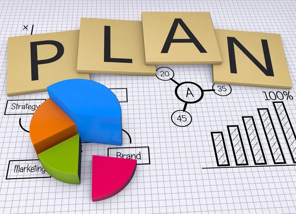 Картинки бизнес-планирование, все