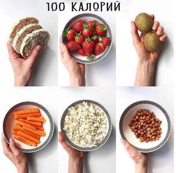 сколько грамм в день нужно худеть