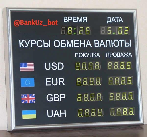 Динамика курса 1 доллара США в узбекских сумах