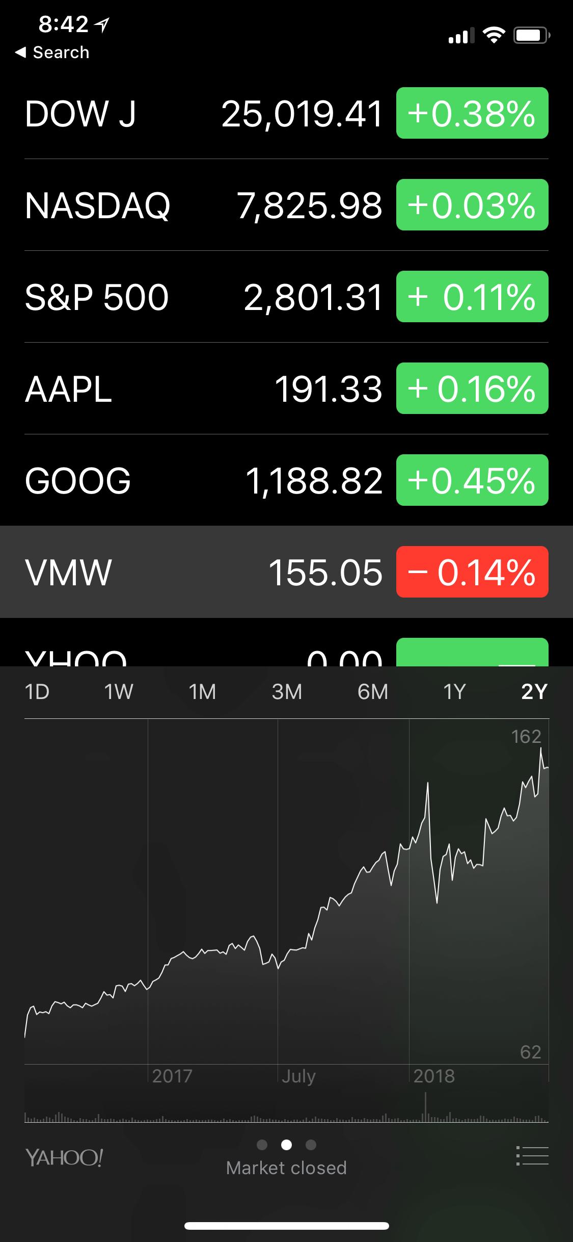 Слабые сигналы карусели: Приложение «Акции» для iPhone показало низкоконтрастные точки под каруселью