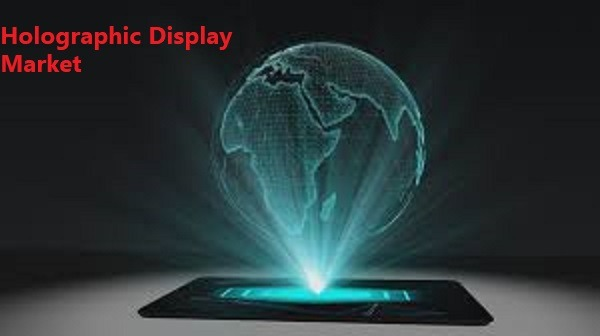 Global Holographic Display MarketSize,Growth Analysis , Challenges and Future Planwith Top Key Players