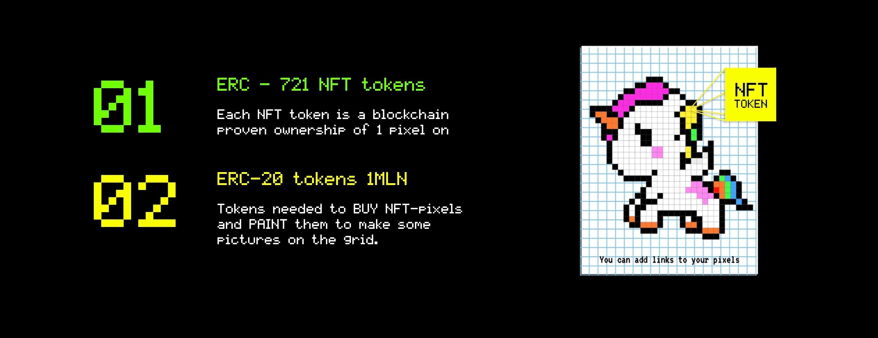 1 million nft token model