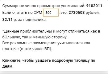 Как узнать стоимость Telegram-канала 2