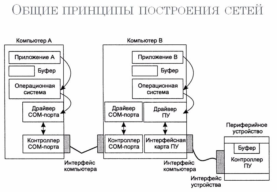 Гидра хабаровск