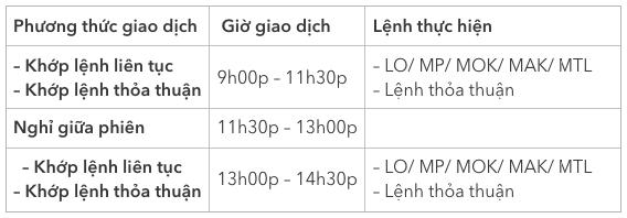 lenh-mok-mak-trong-chung-khoan-la-gi-tim-hieu-cach-dat-lenh-4