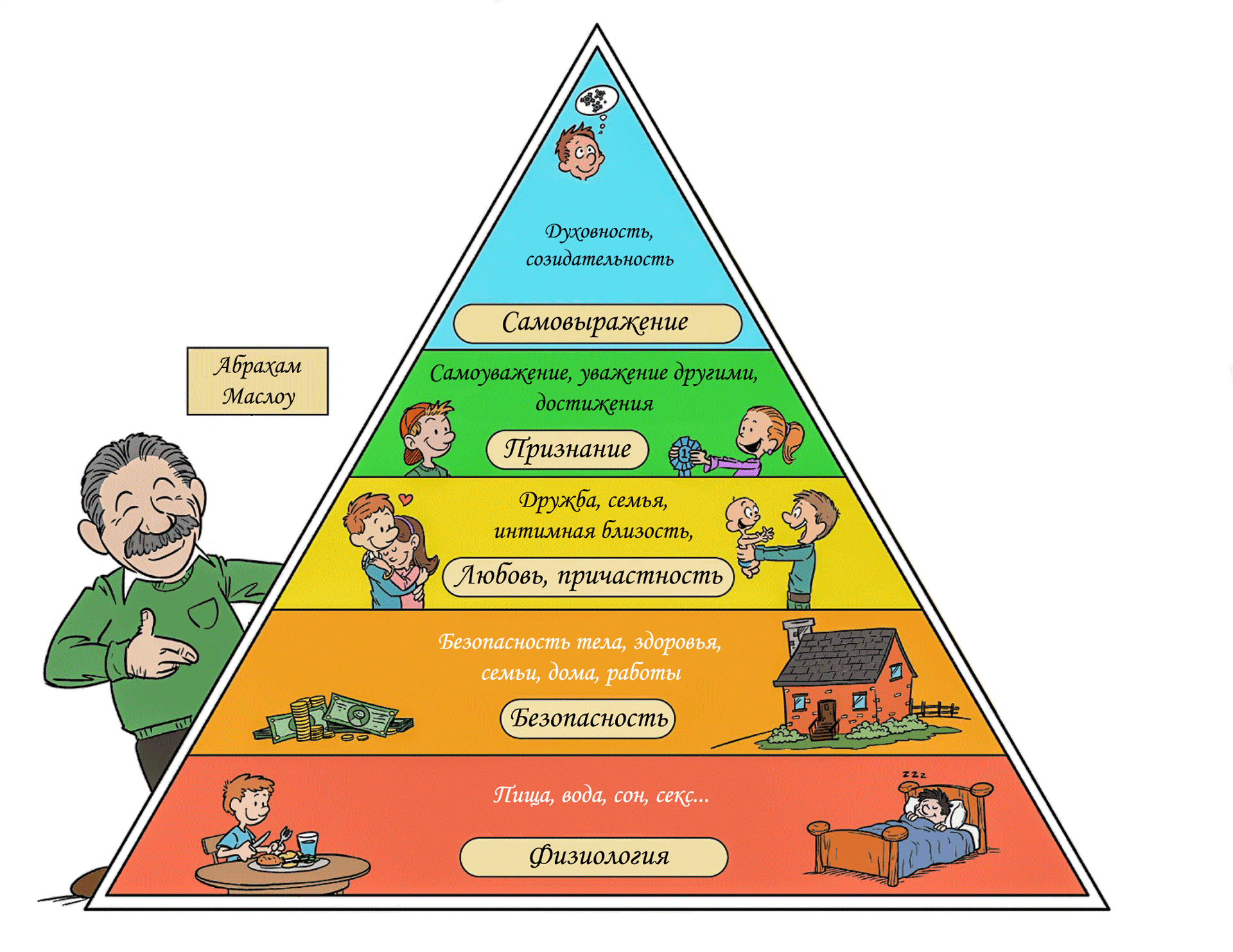 Секс пирамида